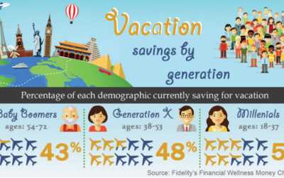 Up, up, and away! Saving for a vacation